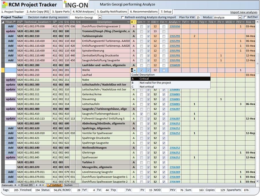Speziell für das Management von RCM-Projekten entwickelte Software.